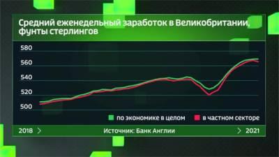 Экономика. Курс дня. Покупка гособлигаций, мировые цены на продовольствие, заработок Илона Маска